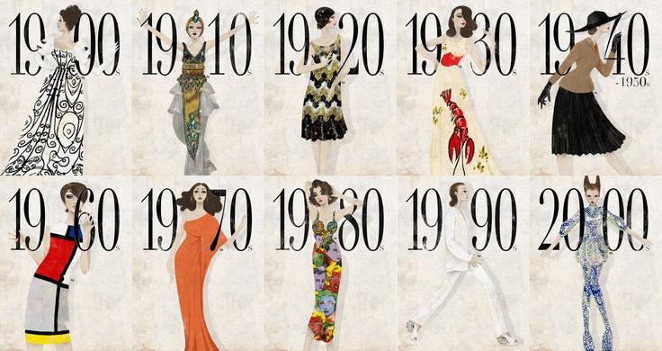 Dünden Bugüne Moda ve Modanın Değişimi!